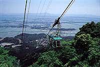 弥彦山ロープウェイ イメージ